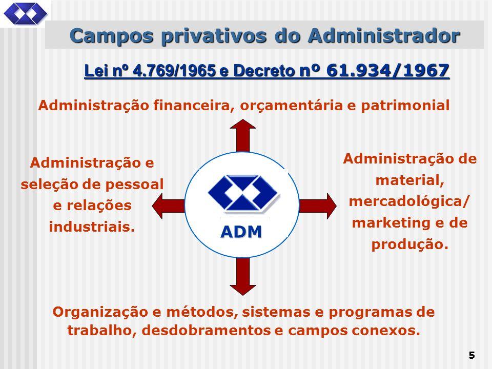 5 Campos privativos do Administrador Lei nº 4.769/1965 e Decreto nº 61.934/1967 Administração financeira, orçamentária e patrimonial Administração de