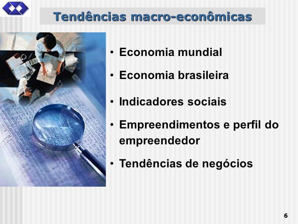 6 Tendências macro-econômicas Economia mundial Economia brasileira Indicadores sociais Empreendimentos e perfil do empreendedor Tendências de negócios