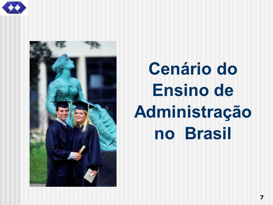 7 Cenário do Ensino de Administração no Brasil