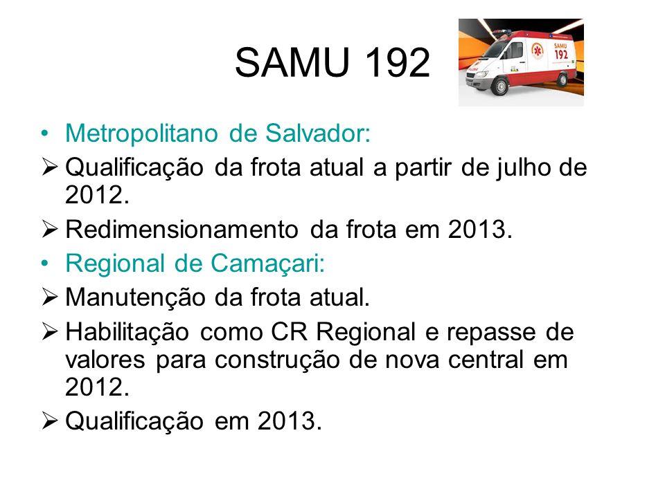 SAMU 192 Metropolitano de Salvador: Qualificação da frota atual a partir de julho de 2012.