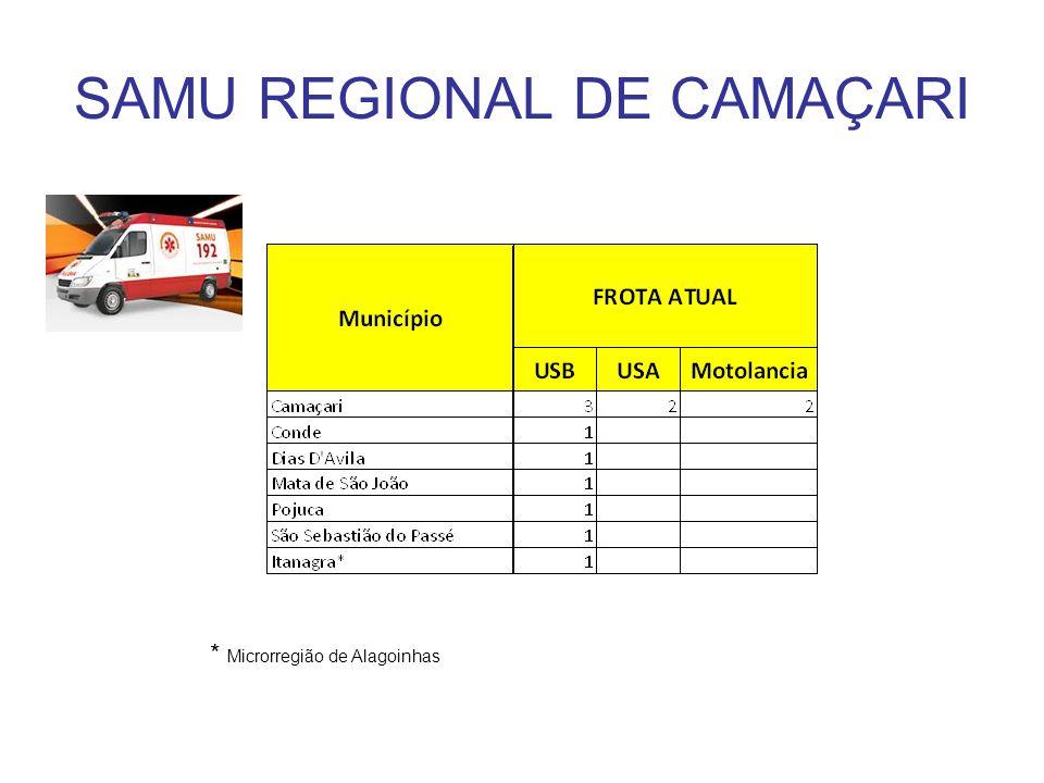 SAMU REGIONAL DE CAMAÇARI * Microrregião de Alagoinhas