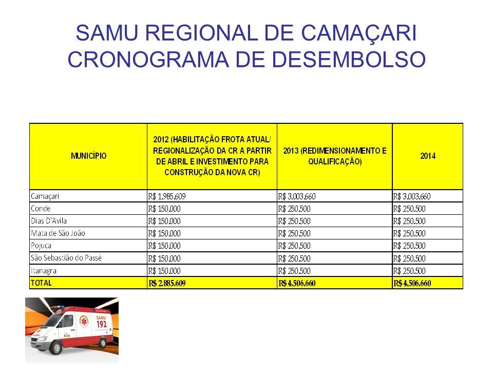 SAMU REGIONAL DE CAMAÇARI CRONOGRAMA DE DESEMBOLSO