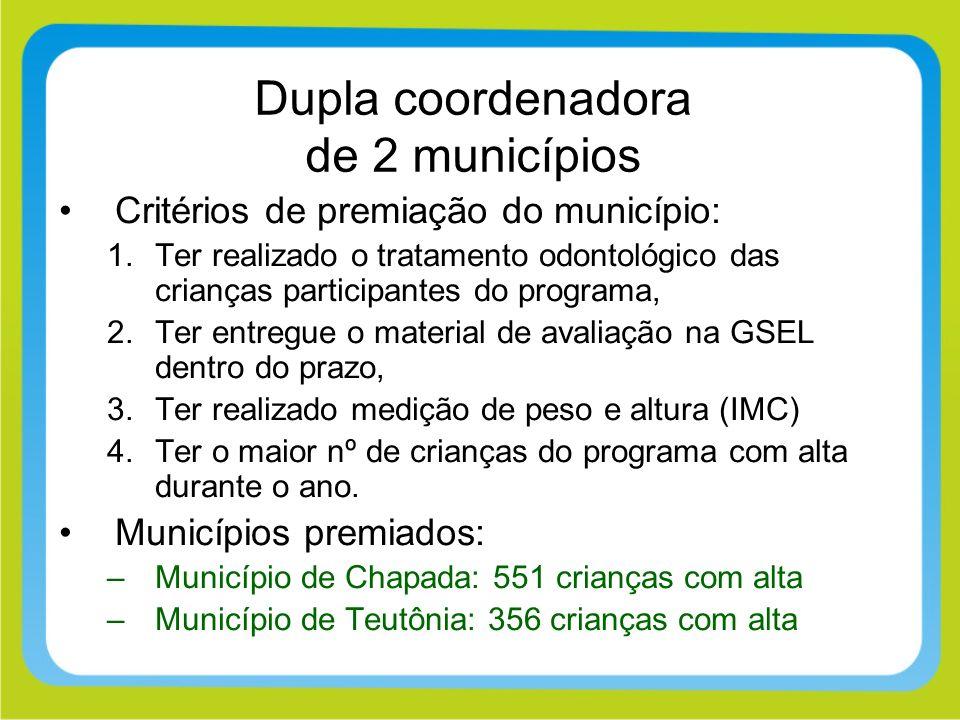 Dupla coordenadora de 2 municípios Critérios de premiação do município: 1.Ter realizado o tratamento odontológico das crianças participantes do progra