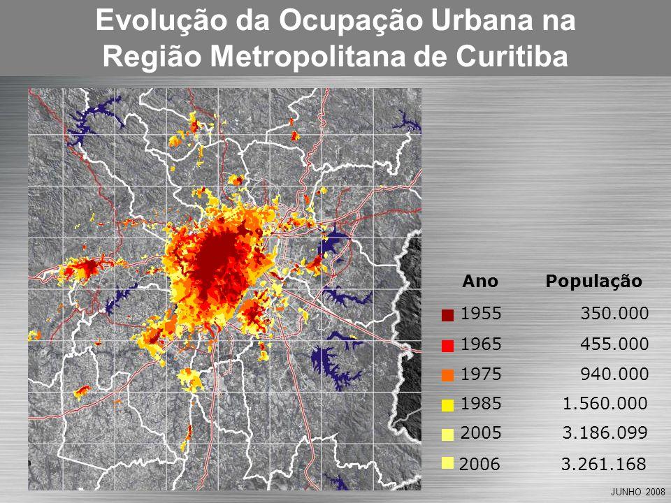 JUNHO 2008 AnoPopulação Evolução da Ocupação Urbana na Região Metropolitana de Curitiba 2006 3.261.168 2005 3.186.099 1985 1.560.000 1975 940.000 1965 455.000 1955 350.000
