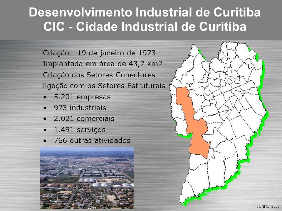 JUNHO 2008 Criação - 19 de janeiro de 1973 Implantada em área de 43,7 km2 Criação dos Setores Conectores ligação com os Setores Estruturais 5.201 empr