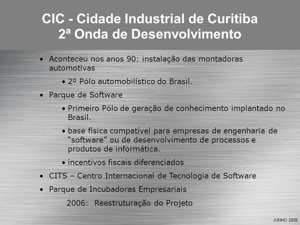 JUNHO 2008 Aconteceu nos anos 90: instalação das montadoras automotivas 2º Pólo automobilístico do Brasil. Parque de Software Primeiro Pólo de geração