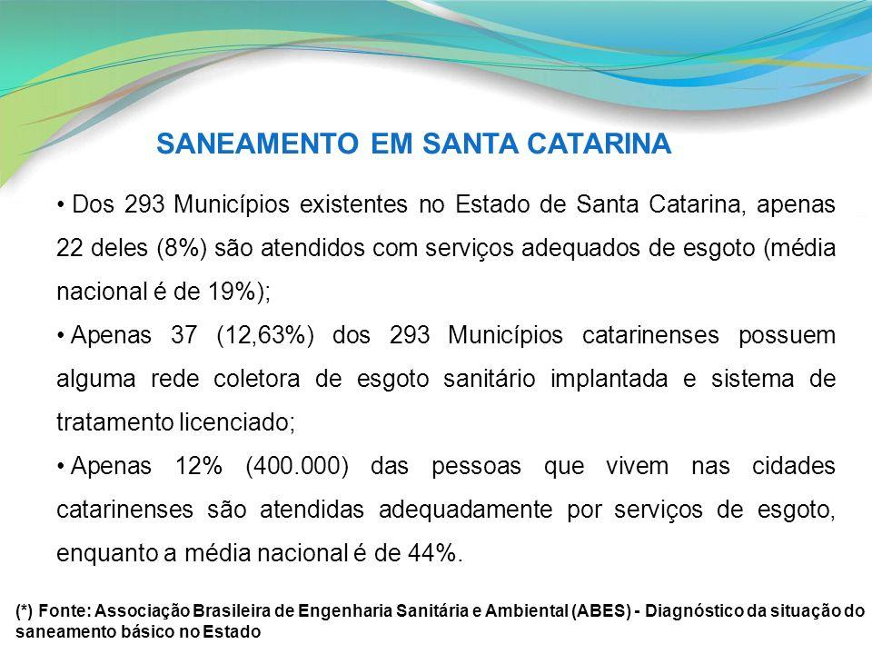 Dos 293 Municípios existentes no Estado de Santa Catarina, apenas 22 deles (8%) são atendidos com serviços adequados de esgoto (média nacional é de 19