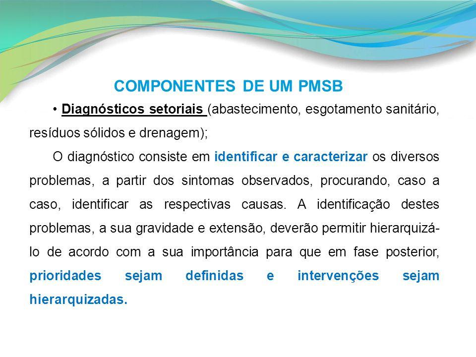 COMPONENTES DE UM PMSB Diagnósticos setoriais (abastecimento, esgotamento sanitário, resíduos sólidos e drenagem); O diagnóstico consiste em identific