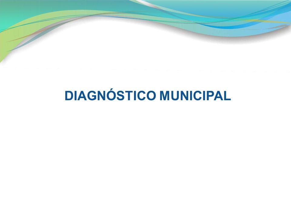 DIAGNÓSTICO MUNICIPAL