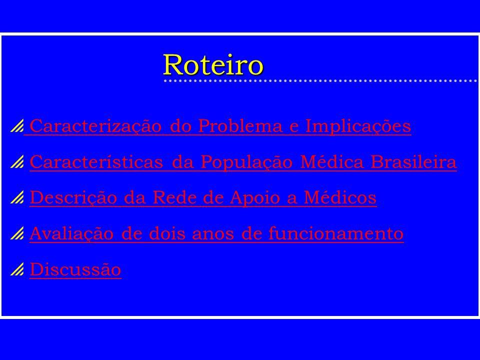 Roteiro Caracterização do Problema e Implicações Caracterização do Problema e Implicações Características da População Médica BrasileiraCaracterística