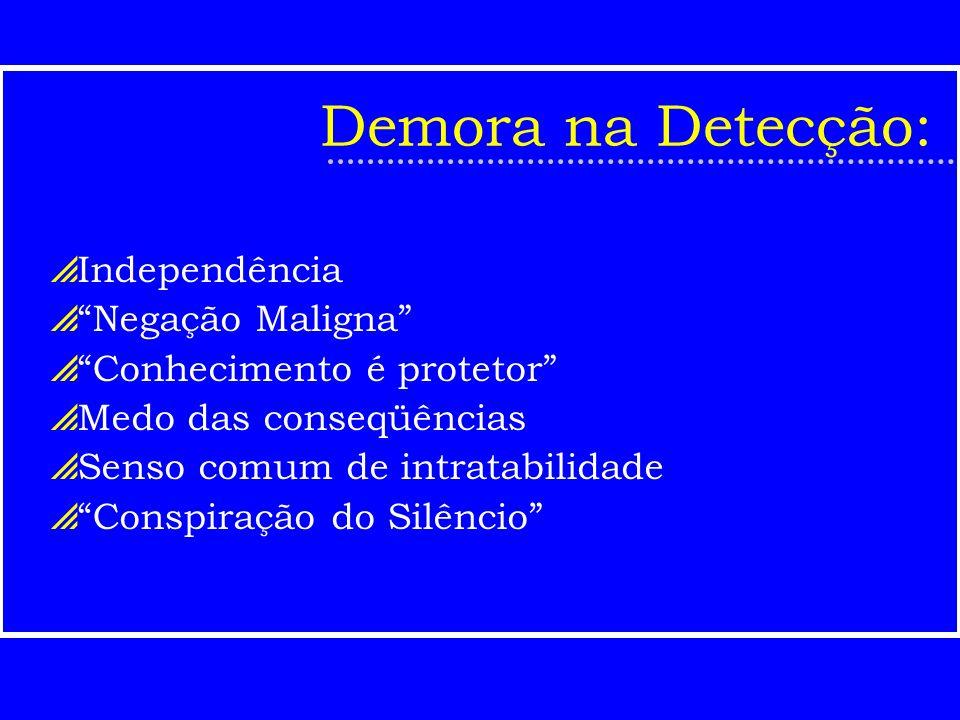 Demora na Detecção: Independência Negação Maligna Conhecimento é protetor Medo das conseqüências Senso comum de intratabilidade Conspiração do Silênci