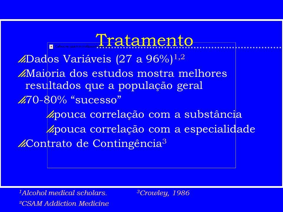 Tratamento Dados Variáveis (27 a 96%) 1,2 Maioria dos estudos mostra melhores resultados que a população geral 70-80% sucesso pouca correlação com a s