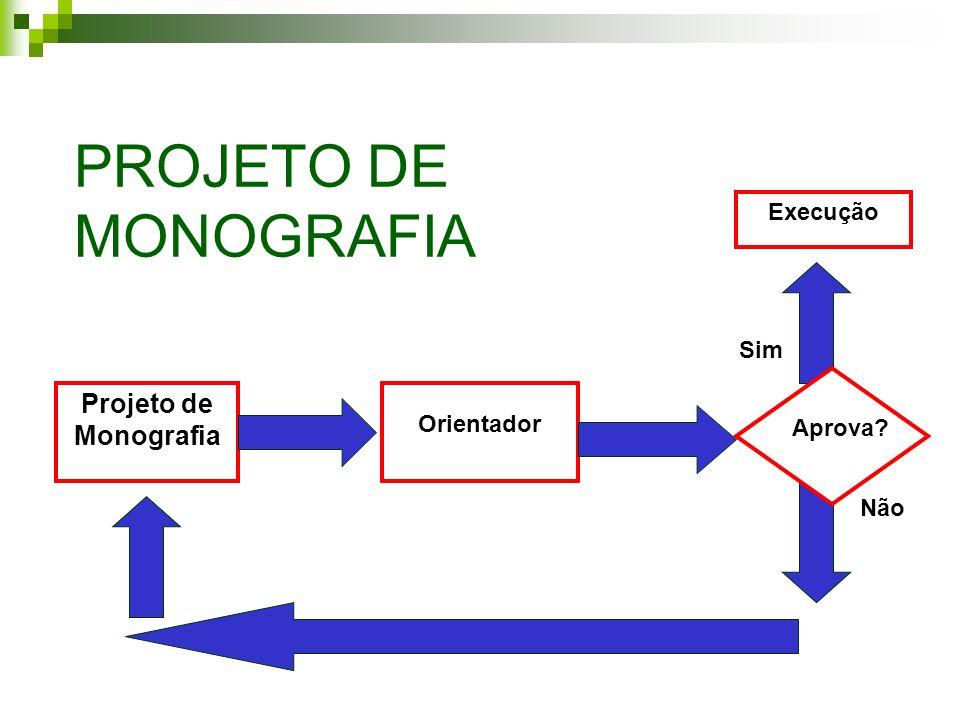 PROJETO DE MONOGRAFIA Projeto de Monografia Orientador Sim Não Execução Aprova?