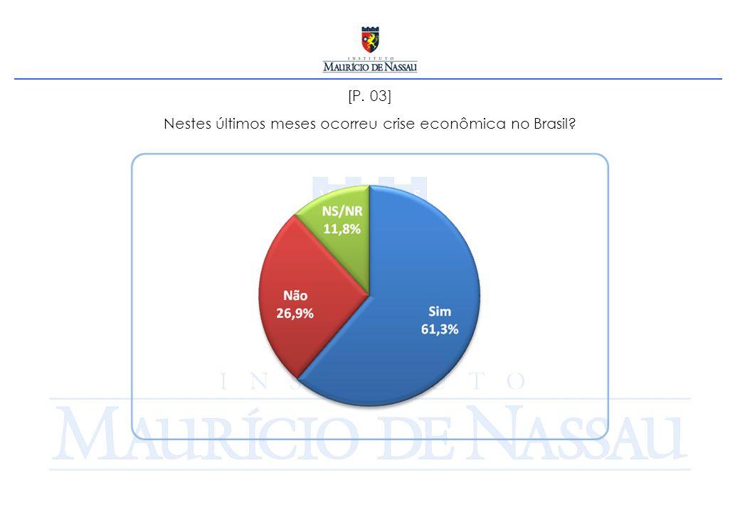 [P. 03] Nestes últimos meses ocorreu crise econômica no Brasil?
