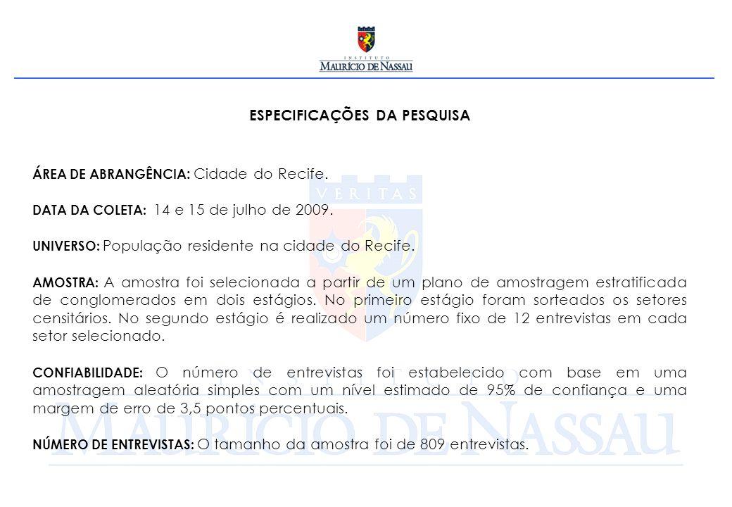 ESPECIFICAÇÕES DA PESQUISA ÁREA DE ABRANGÊNCIA : Cidade do Recife. DATA DA COLETA: 14 e 15 de julho de 2009. UNIVERSO: População residente na cidade d