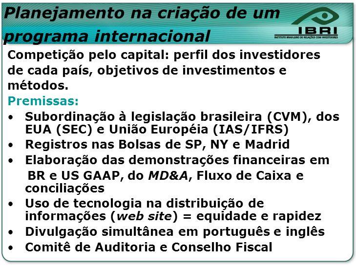 Competição pelo capital: perfil dos investidores de cada país, objetivos de investimentos e métodos. Premissas: Subordinação à legislação brasileira (