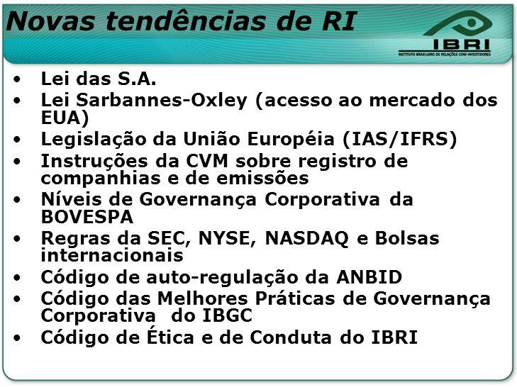 Novas tendências de RI Lei das S.A. Lei Sarbannes-Oxley (acesso ao mercado dos EUA) Legislação da União Européia (IAS/IFRS) Instruções da CVM sobre re