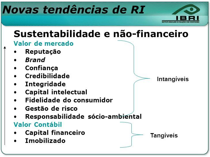Novas tendências de RI Sustentabilidade e não-financeiro Valor de mercado Reputação Brand Confiança Credibilidade Integridade Capital intelectual Fide