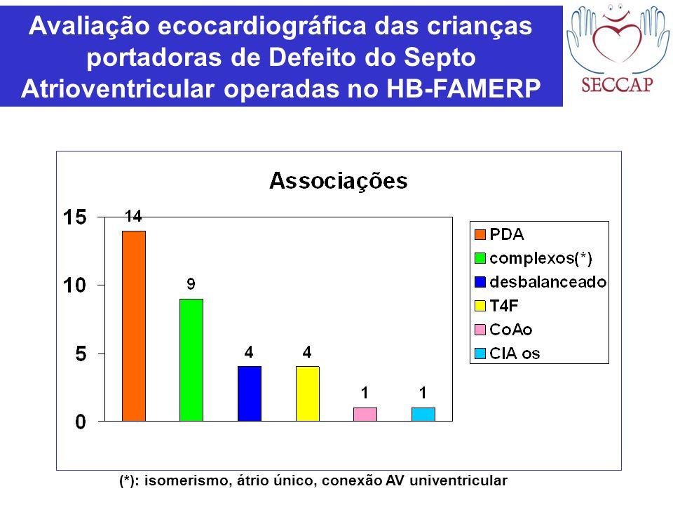 (*): isomerismo, átrio único, conexão AV univentricular