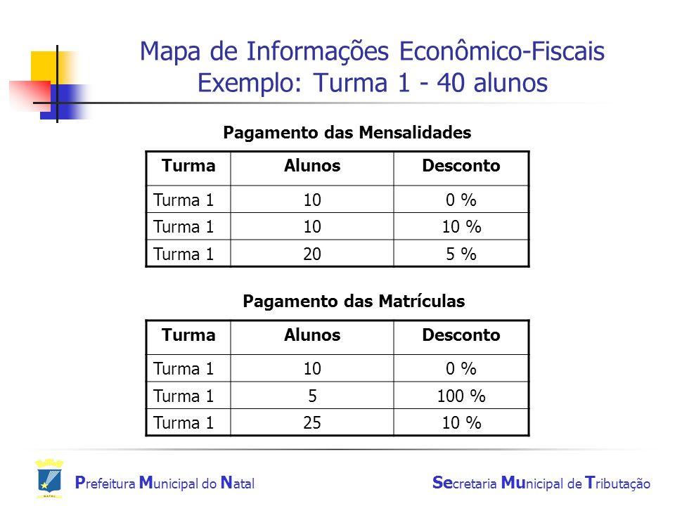 P refeitura M unicipal do N atal Se cretaria Mu nicipal de T ributação Mapa de Informações Econômico-Fiscais Exemplo: Turma 1 - 40 alunos TurmaAlunosD
