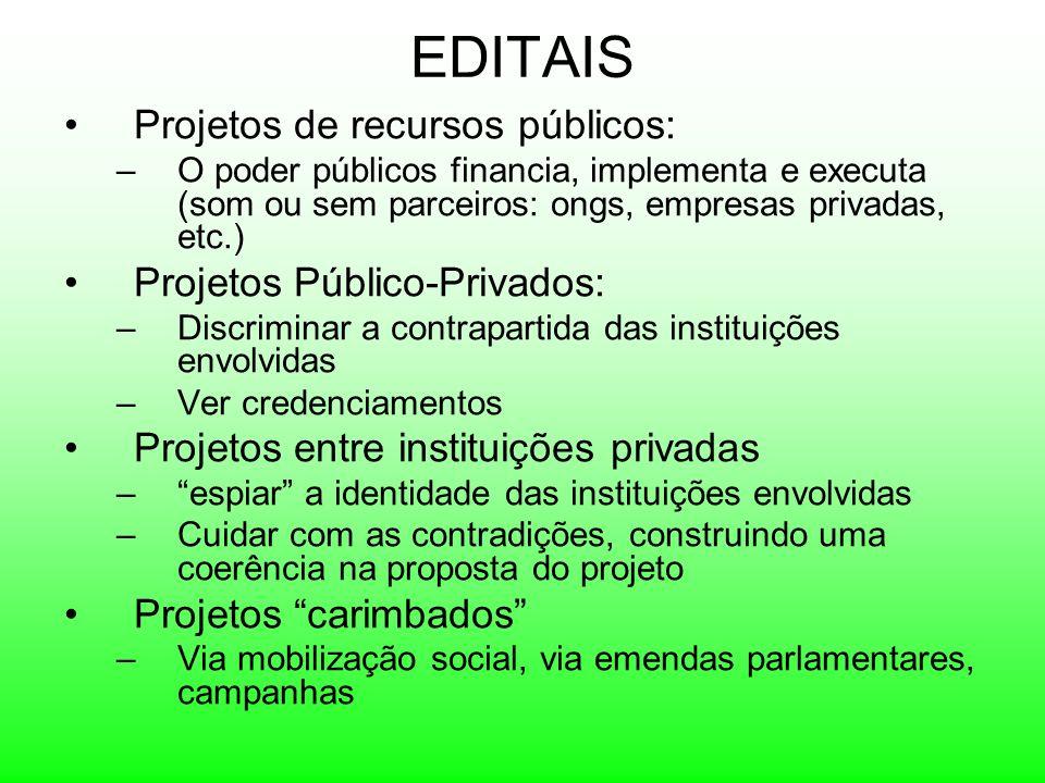 EDITAIS Projetos de recursos públicos: –O poder públicos financia, implementa e executa (som ou sem parceiros: ongs, empresas privadas, etc.) Projetos