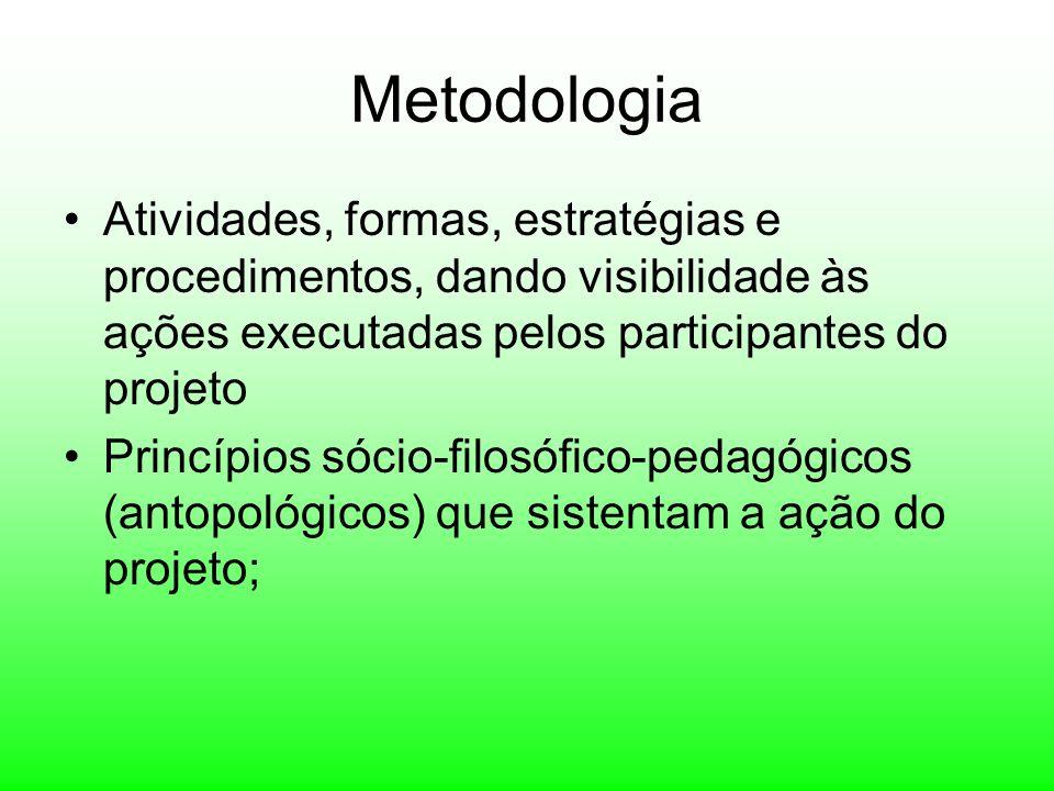 Metodologia Atividades, formas, estratégias e procedimentos, dando visibilidade às ações executadas pelos participantes do projeto Princípios sócio-fi
