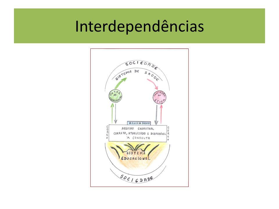 Interdependências