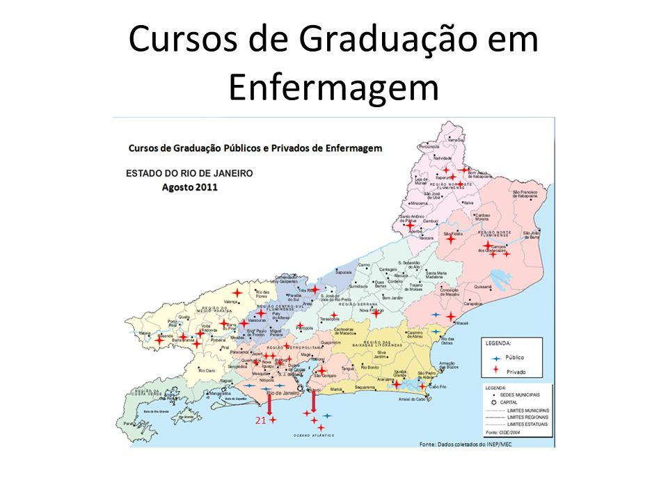 Cursos de Graduação em Enfermagem
