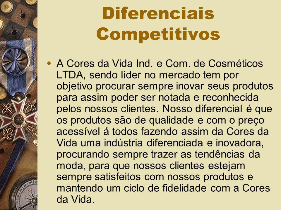 Diferenciais Competitivos A Cores da Vida Ind. e Com. de Cosméticos LTDA, sendo líder no mercado tem por objetivo procurar sempre inovar seus produtos
