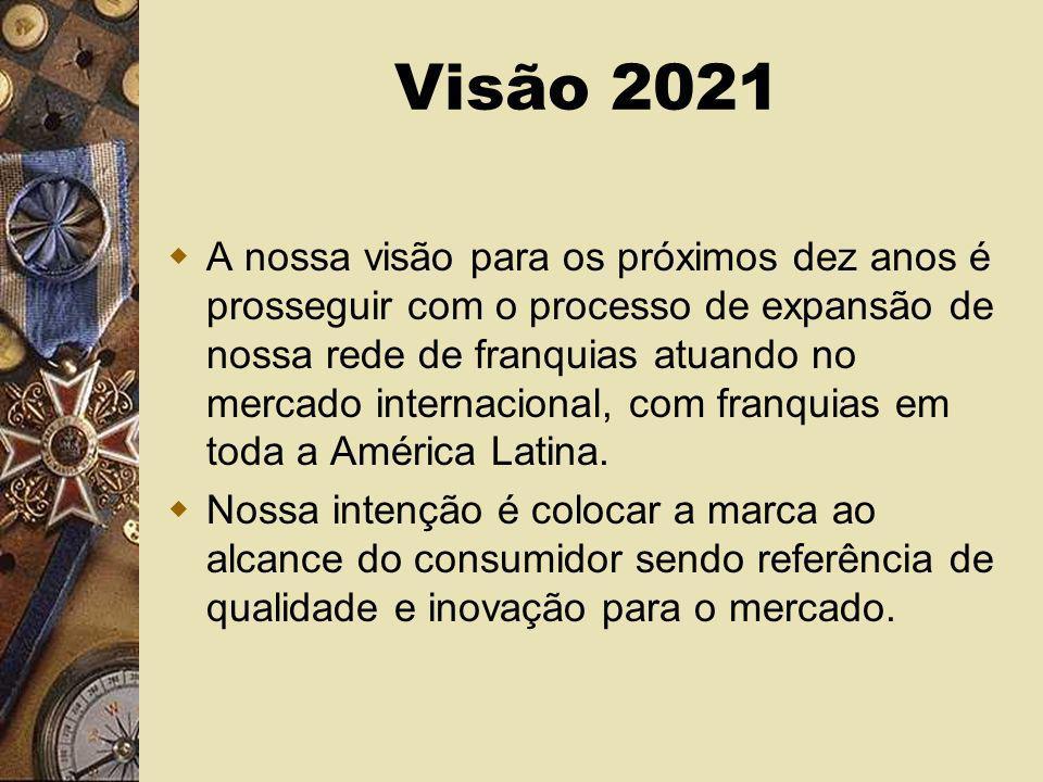Visão 2021 A nossa visão para os próximos dez anos é prosseguir com o processo de expansão de nossa rede de franquias atuando no mercado internacional