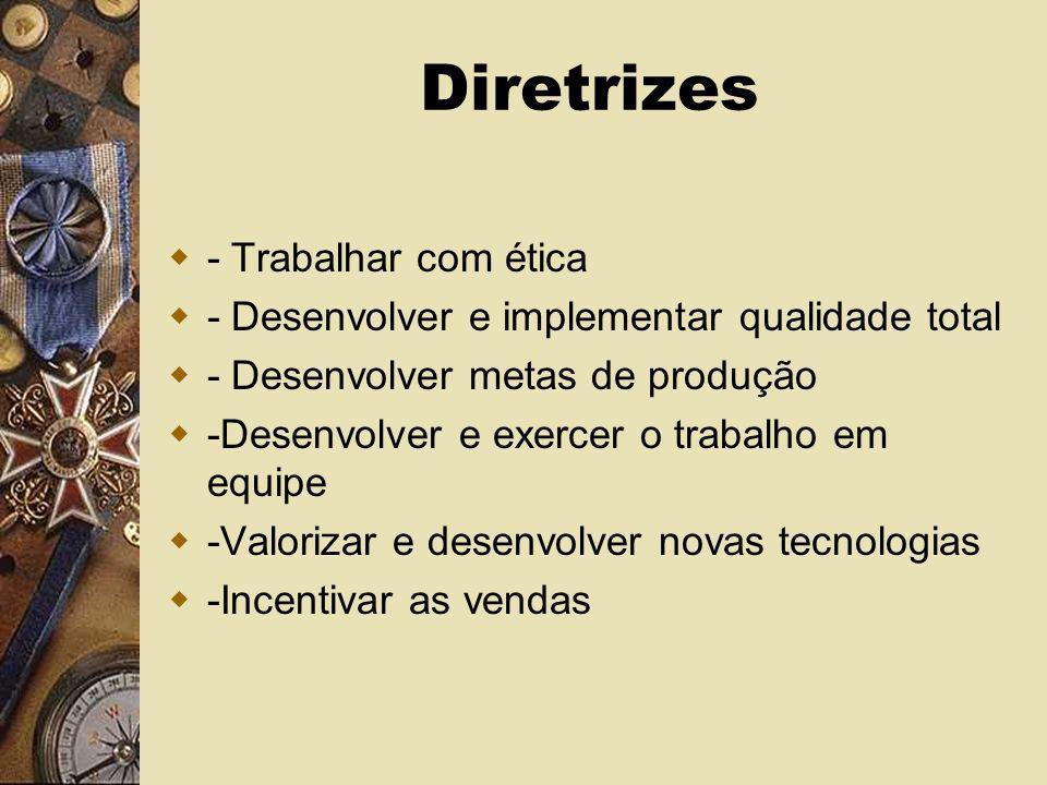 Diretrizes - Trabalhar com ética - Desenvolver e implementar qualidade total - Desenvolver metas de produção -Desenvolver e exercer o trabalho em equi