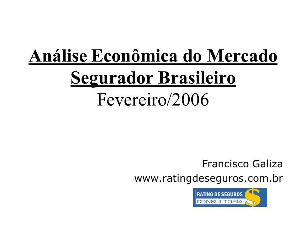 Análise Econômica do Mercado Segurador Brasileiro Fevereiro/2006 Francisco Galiza www.ratingdeseguros.com.br