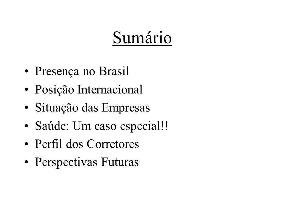 Sumário Presença no Brasil Posição Internacional Situação das Empresas Saúde: Um caso especial!! Perfil dos Corretores Perspectivas Futuras
