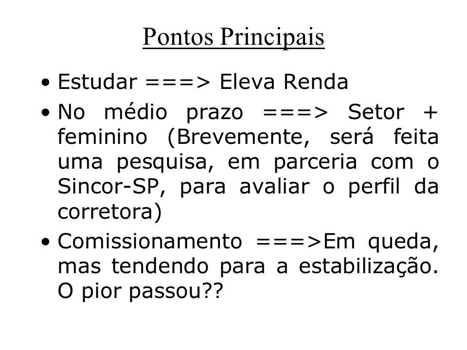 Pontos Principais Estudar ===> Eleva Renda No médio prazo ===> Setor + feminino (Brevemente, será feita uma pesquisa, em parceria com o Sincor-SP, par