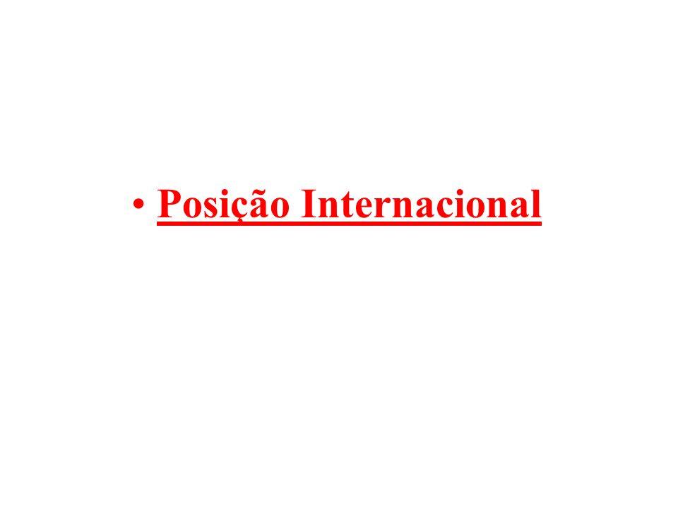 Posição Internacional