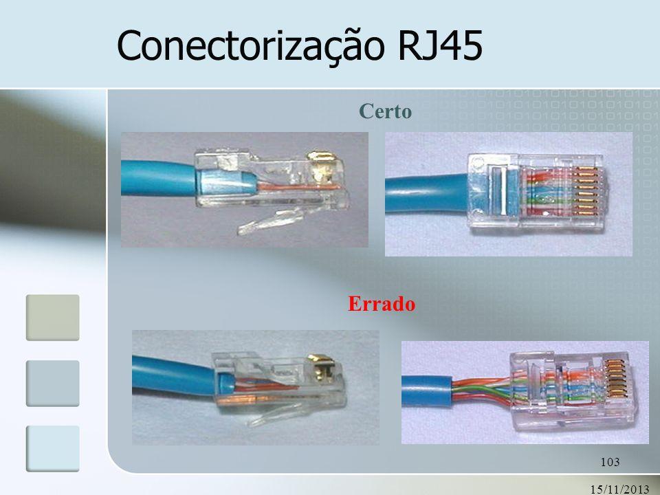15/11/2013 103 Conectorização RJ45 Certo Errado