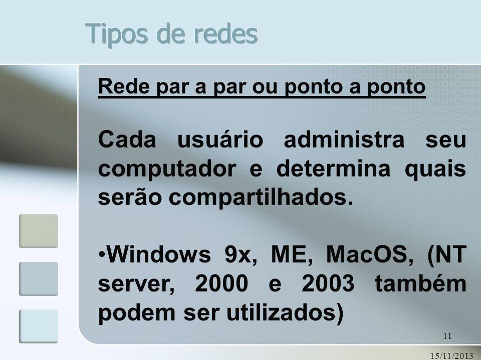 15/11/2013 11 Rede par a par ou ponto a ponto Cada usuário administra seu computador e determina quais serão compartilhados. Windows 9x, ME, MacOS, (N