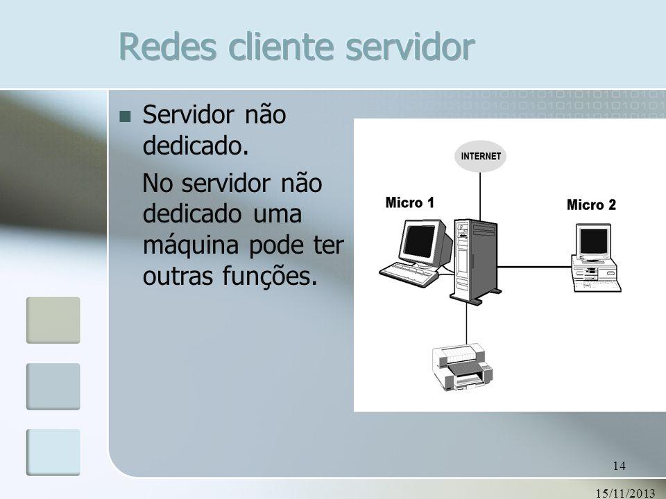 15/11/2013 14 Servidor não dedicado. No servidor não dedicado uma máquina pode ter outras funções.