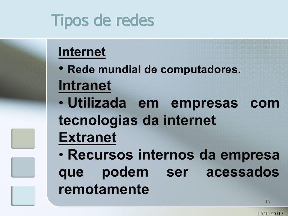 15/11/2013 17 Internet Rede mundial de computadores. Intranet Utilizada em empresas com tecnologias da internet Extranet Recursos internos da empresa