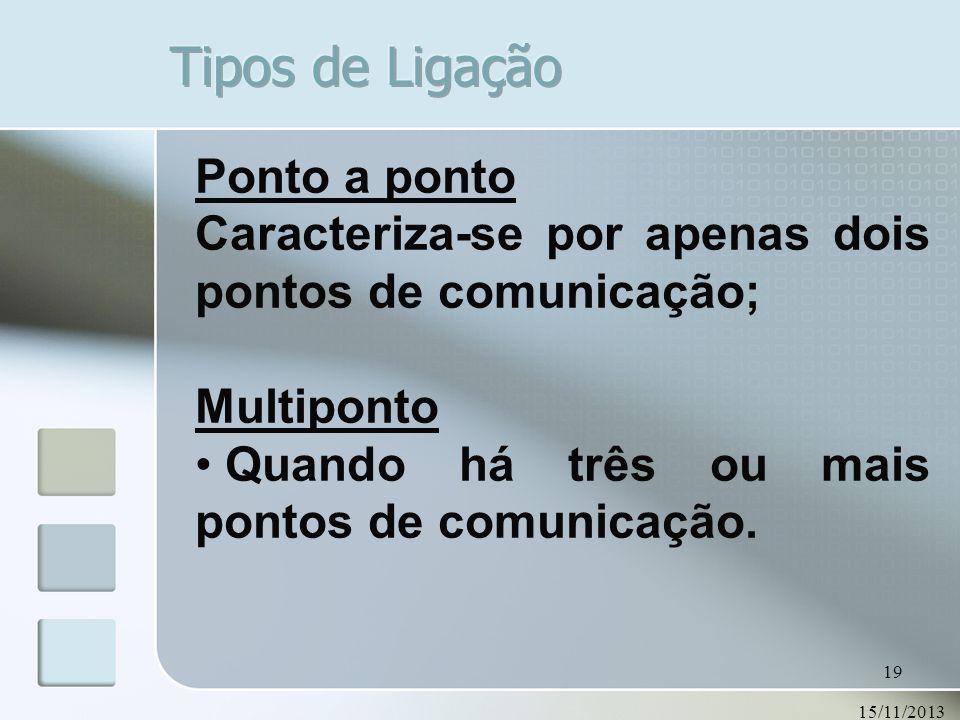 15/11/2013 19 Ponto a ponto Caracteriza-se por apenas dois pontos de comunicação; Multiponto Quando há três ou mais pontos de comunicação.