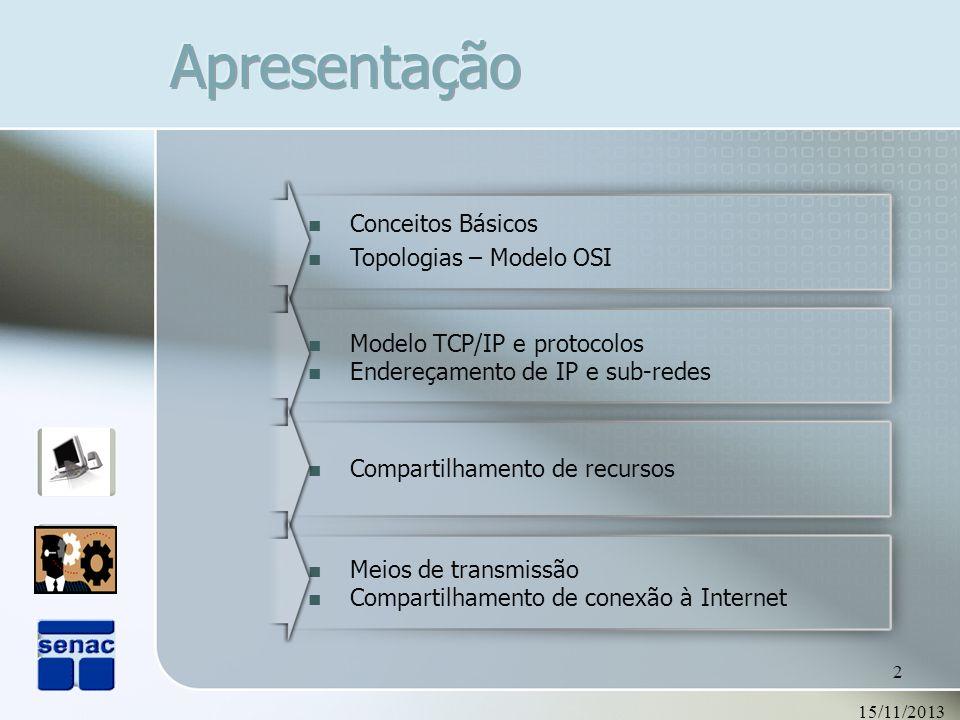 15/11/2013 2 Conceitos Básicos Topologias – Modelo OSI Compartilhamento de recursos Meios de transmissão Compartilhamento de conexão à Internet Modelo
