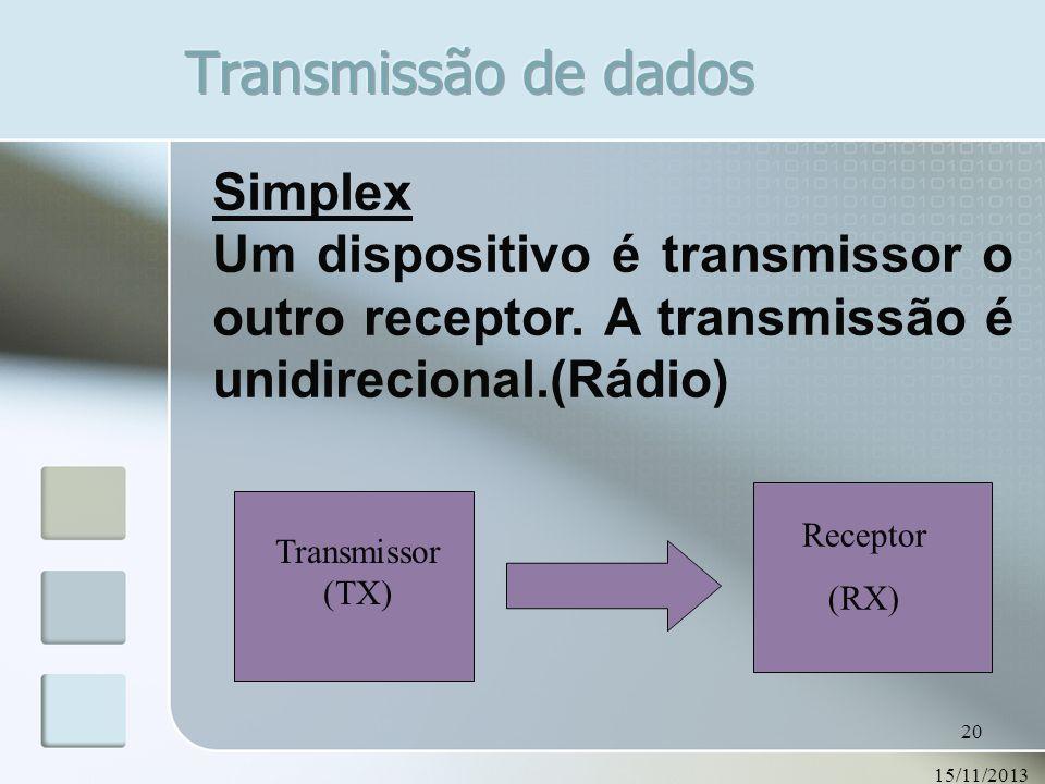 15/11/2013 20 Simplex Um dispositivo é transmissor o outro receptor. A transmissão é unidirecional.(Rádio) Transmissor (TX) Receptor (RX)