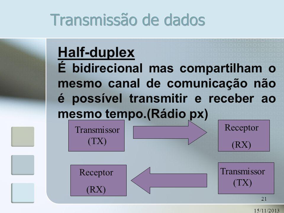 15/11/2013 21 Half-duplex É bidirecional mas compartilham o mesmo canal de comunicação não é possível transmitir e receber ao mesmo tempo.(Rádio px) T