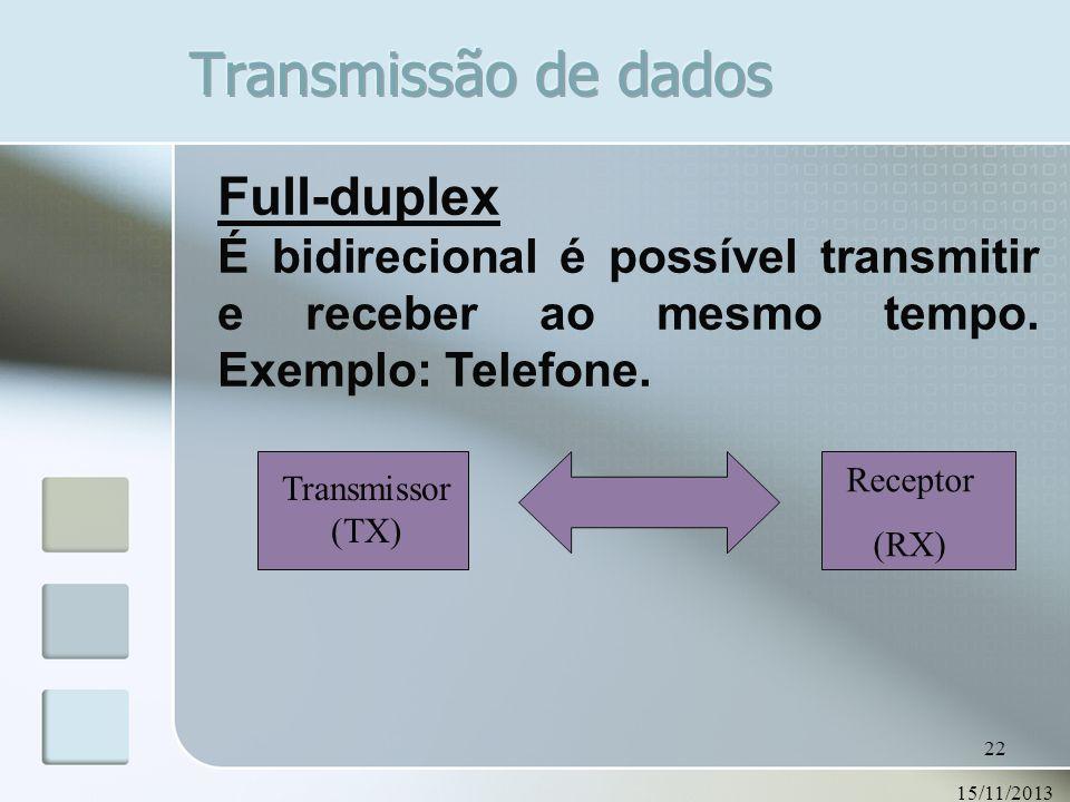 15/11/2013 22 Full-duplex É bidirecional é possível transmitir e receber ao mesmo tempo. Exemplo: Telefone. Transmissor (TX) Receptor (RX)