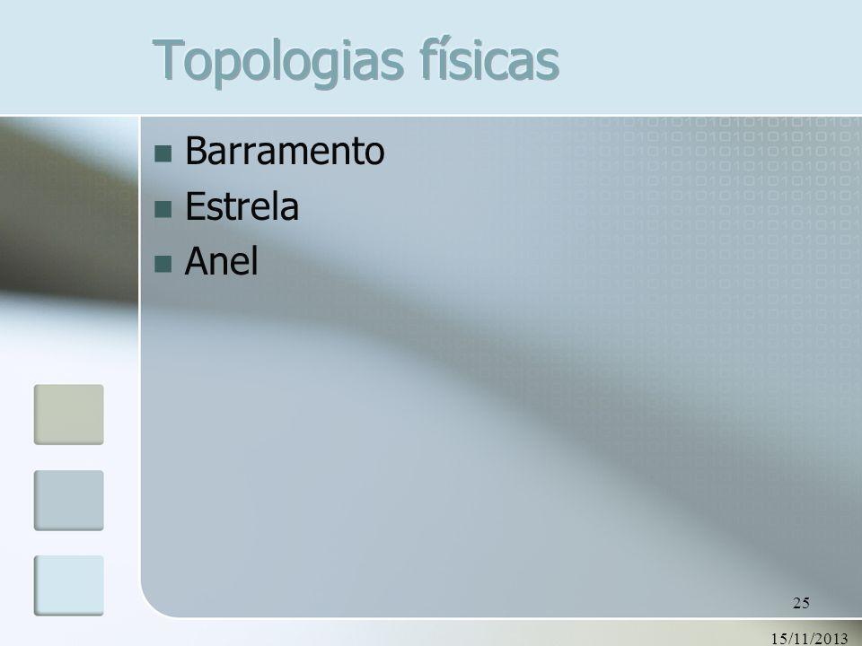 15/11/2013 25 Barramento Estrela Anel