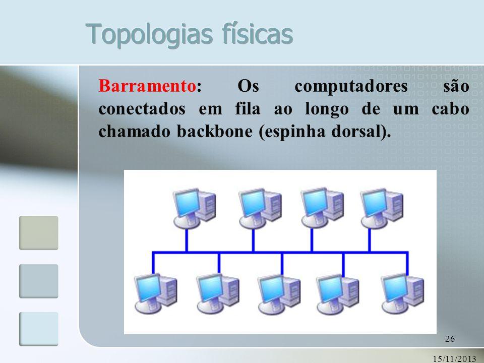 15/11/2013 26 Barramento: Os computadores são conectados em fila ao longo de um cabo chamado backbone (espinha dorsal).