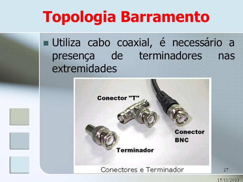 15/11/2013 27 Topologia Barramento Utiliza cabo coaxial, é necessário a presença de terminadores nas extremidades
