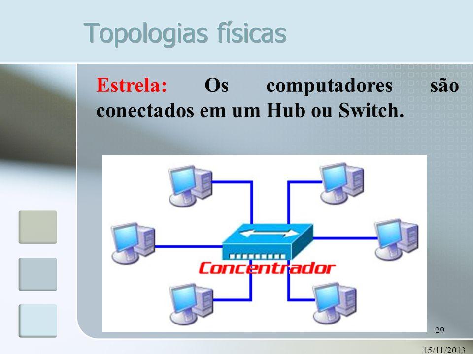 15/11/2013 29 Estrela: Os computadores são conectados em um Hub ou Switch.