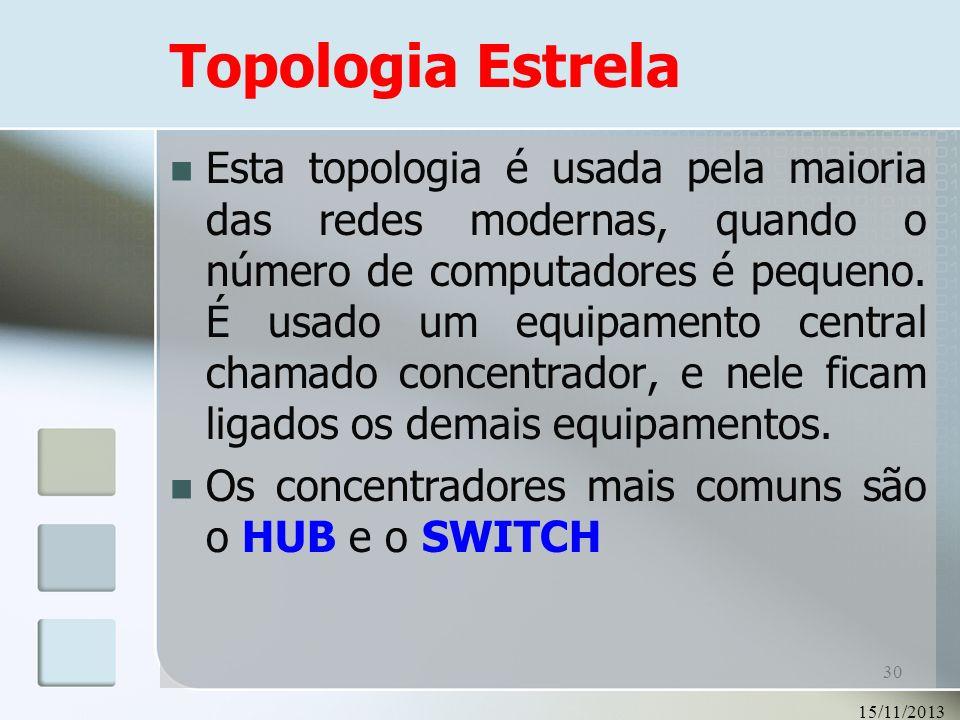 15/11/2013 30 Topologia Estrela Esta topologia é usada pela maioria das redes modernas, quando o número de computadores é pequeno. É usado um equipame
