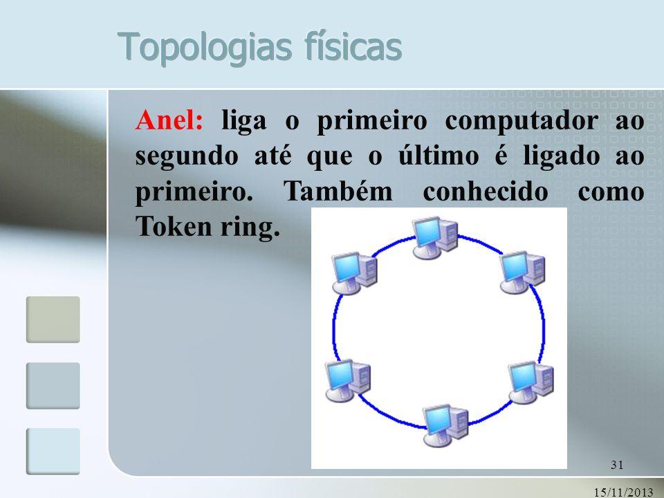 15/11/2013 31 Anel: liga o primeiro computador ao segundo até que o último é ligado ao primeiro. Também conhecido como Token ring.